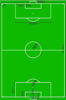 0 220px-Football_pitch_spanish_metric_svg